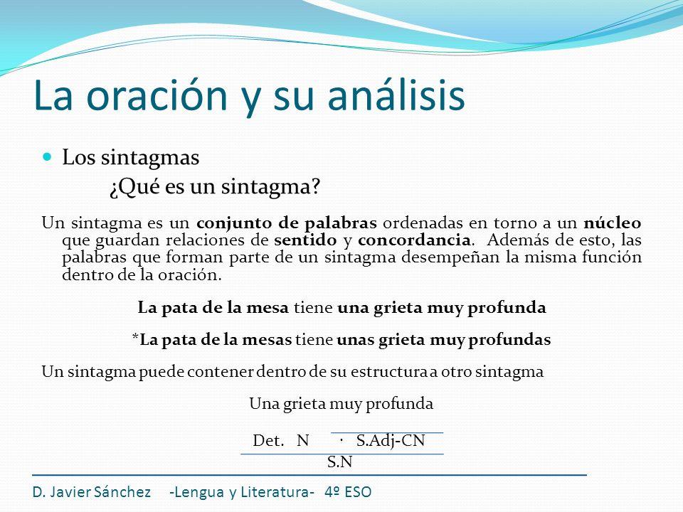 La oración y su análisis D. Javier Sánchez -Lengua y Literatura- 4º ESO Los sintagmas ¿Qué es un sintagma? Un sintagma es un conjunto de palabras orde