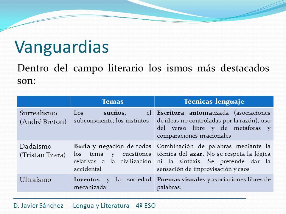 Vanguardias Las vanguardias suponen un cambio radical con respecto al modernismo D.