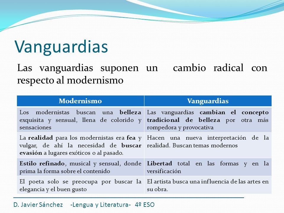 Vanguardias Las vanguardias suponen un cambio radical con respecto al modernismo D. Javier Sánchez -Lengua y Literatura- 4º ESO ModernismoVanguardias