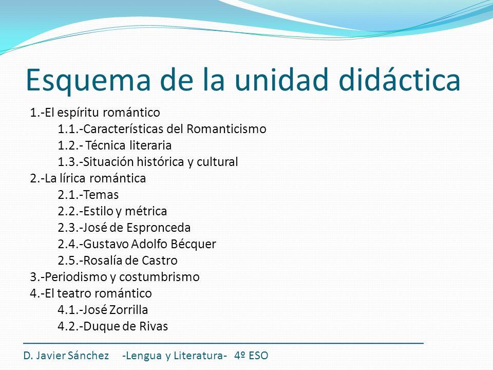 Esquema de la unidad didáctica 1.-El espíritu romántico 1.1.-Características del Romanticismo 1.2.- Técnica literaria 1.3.-Situación histórica y cultu