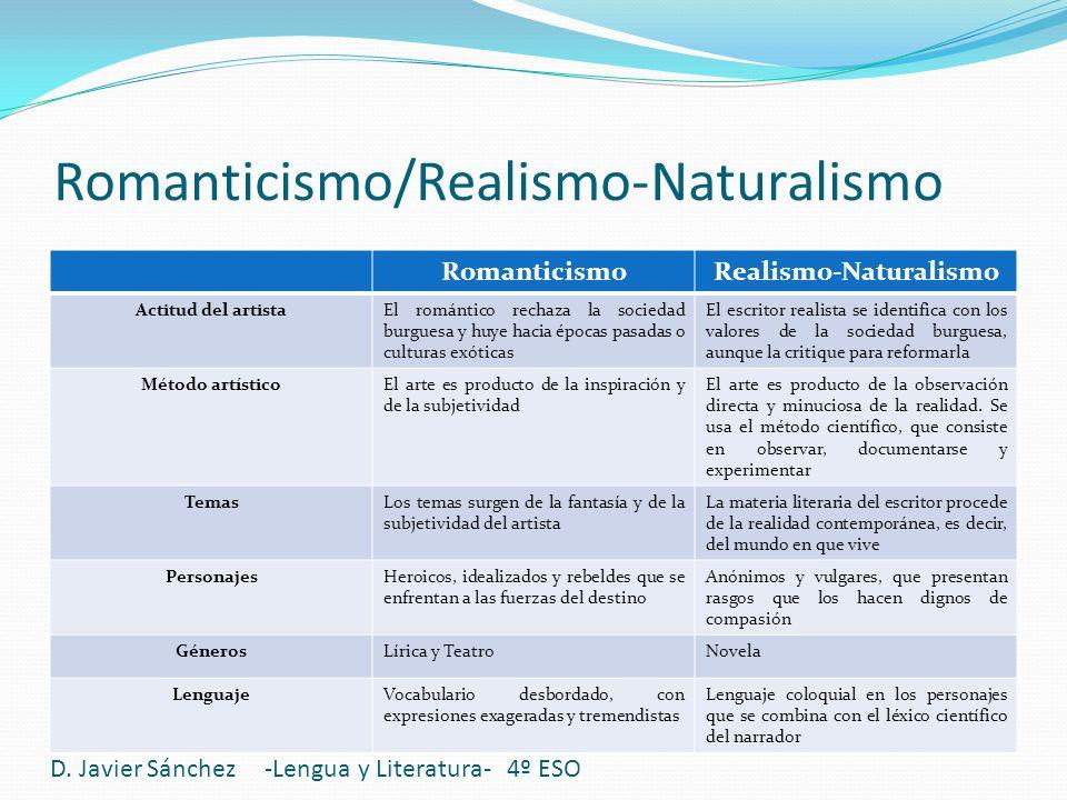 Romanticismo/Realismo-Naturalismo D. Javier Sánchez -Lengua y Literatura- 4º ESO RomanticismoRealismo-Naturalismo Actitud del artistaEl romántico rech