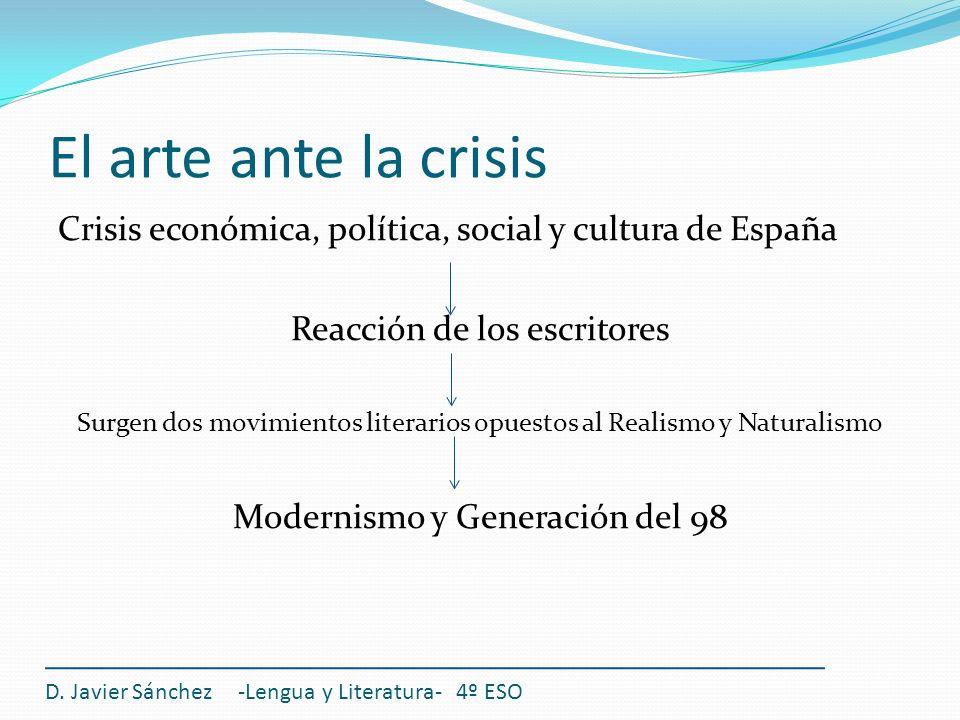 El arte ante la crisis Crisis económica, política, social y cultura de España Reacción de los escritores Surgen dos movimientos literarios opuestos al