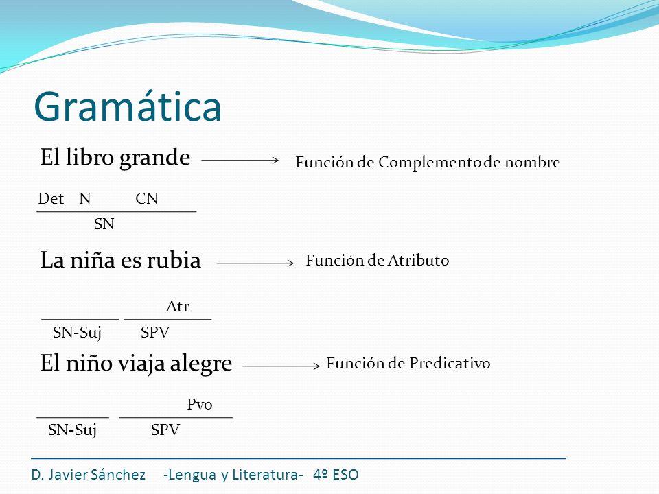 Gramática El libro grande La niña es rubia El niño viaja alegre D. Javier Sánchez -Lengua y Literatura- 4º ESO SN DetNCN SN-SujSPV Atr SN-SujSPV Pvo F