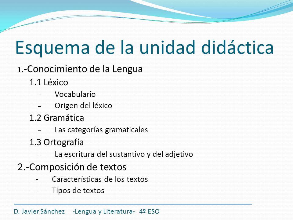 Esquema de la unidad didáctica 1.-Conocimiento de la Lengua 1.1 Léxico – Vocabulario – Origen del léxico 1.2 Gramática – Las categorías gramaticales 1