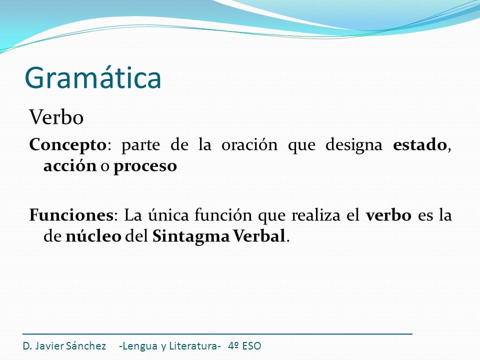 Gramática Verbo Concepto: parte de la oración que designa estado, acción o proceso Funciones: La única función que realiza el verbo es la de núcleo de