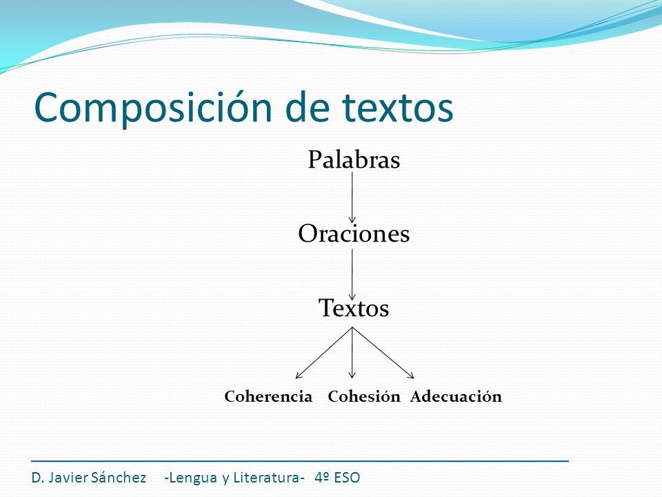 Composición de textos Palabras Oraciones Textos D. Javier Sánchez -Lengua y Literatura- 4º ESO CoherenciaCohesiónAdecuación