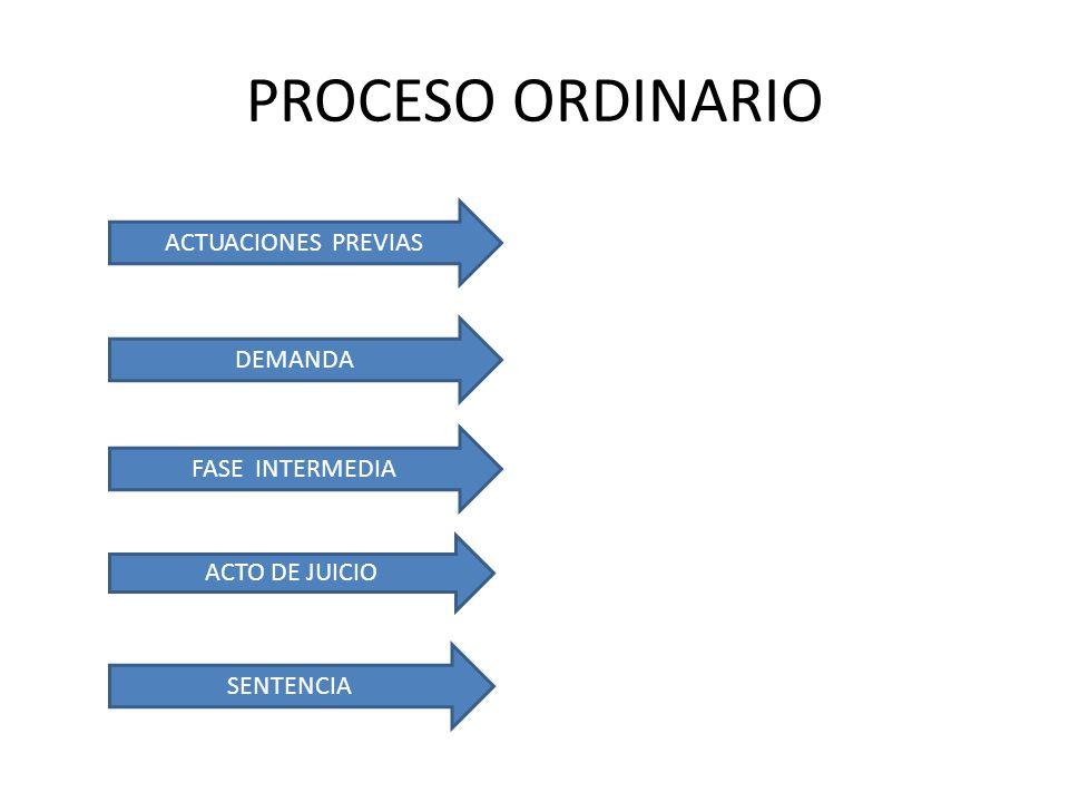 ACTUACIONES PREVIAS DEMANDA FASE INTERMEDIA ACTO DE JUICIO SENTENCIA