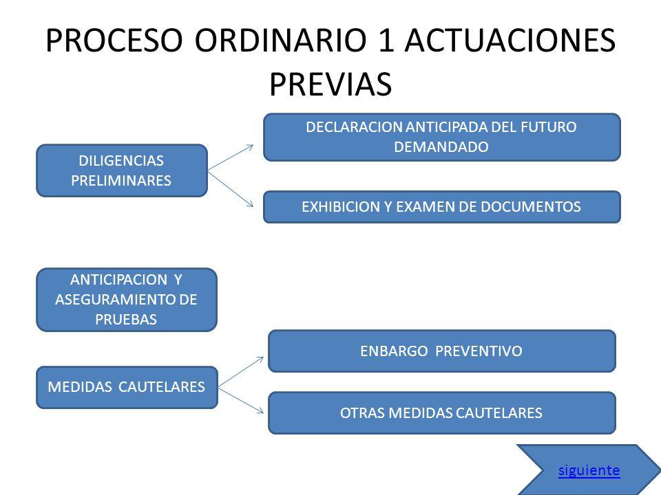 PROCESO ORDINARIO 1 ACTUACIONES PREVIAS DILIGENCIAS PRELIMINARES DECLARACION ANTICIPADA DEL FUTURO DEMANDADO EXHIBICION Y EXAMEN DE DOCUMENTOS ANTICIP
