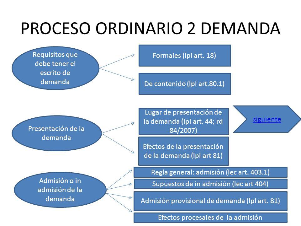 PROCESO ORDINARIO 2 DEMANDA Requisitos que debe tener el escrito de demanda Formales (lpl art. 18) De contenido (lpl art.80.1) Presentación de la dema