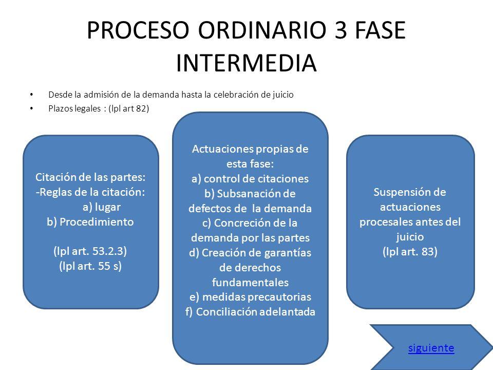 PROCESO ORDINARIO 3 FASE INTERMEDIA Desde la admisión de la demanda hasta la celebración de juicio Plazos legales : (lpl art 82) Citación de las parte