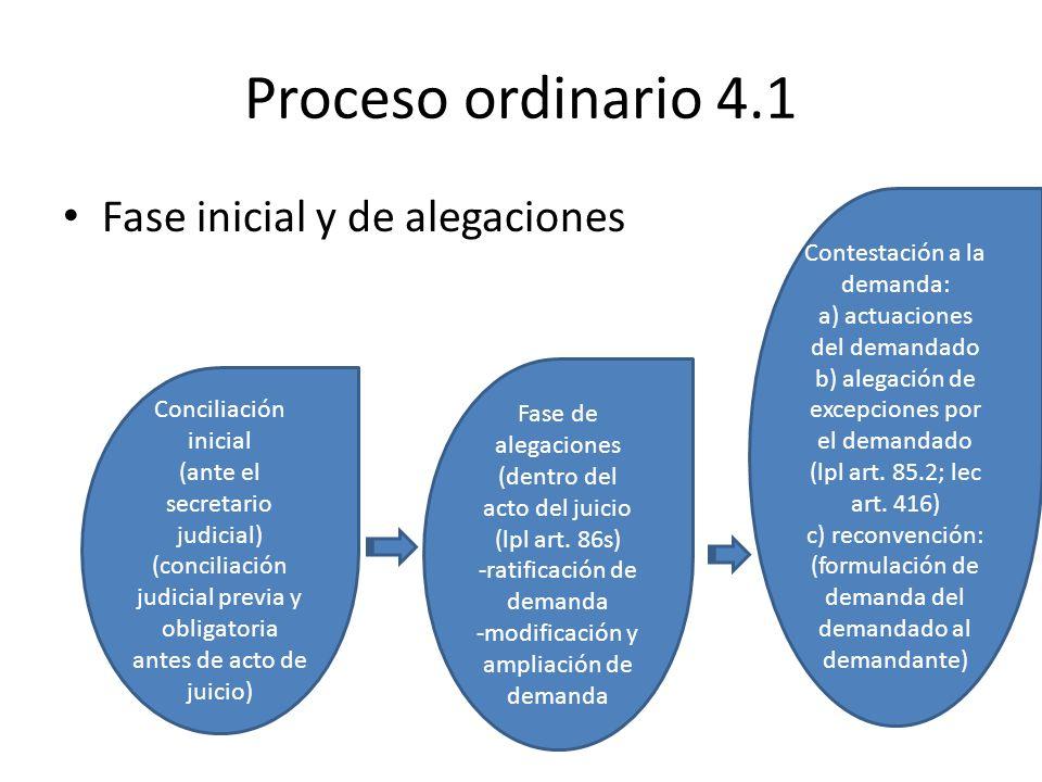 Proceso ordinario 4.1 Fase inicial y de alegaciones Conciliación inicial (ante el secretario judicial) (conciliación judicial previa y obligatoria ant