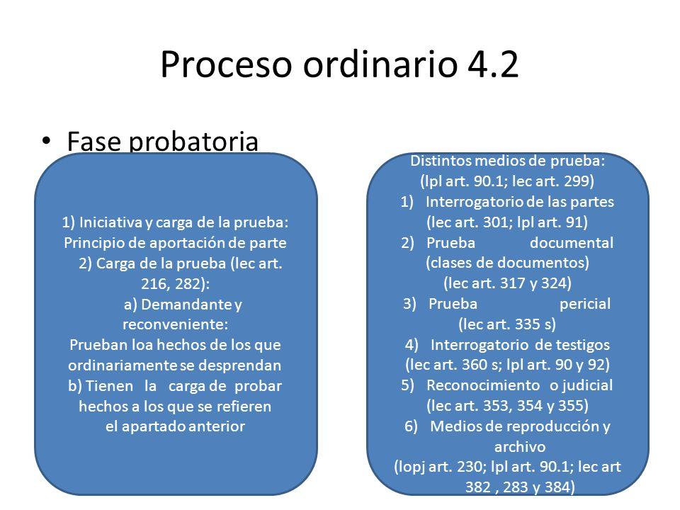 Proceso ordinario 4.2 Fase probatoria 1) Iniciativa y carga de la prueba: Principio de aportación de parte 2) Carga de la prueba (lec art. 216, 282):