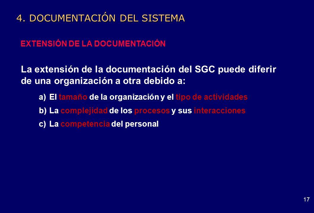 16 4. DOCUMENTACIÓN DEL SISTEMA ESTRUCTURA DE LA DOCUMENTACIÓN 1 2 3 4 Nivel 1 Manual de calidad Política, Alcance, Exclusiones, Descripción de interr
