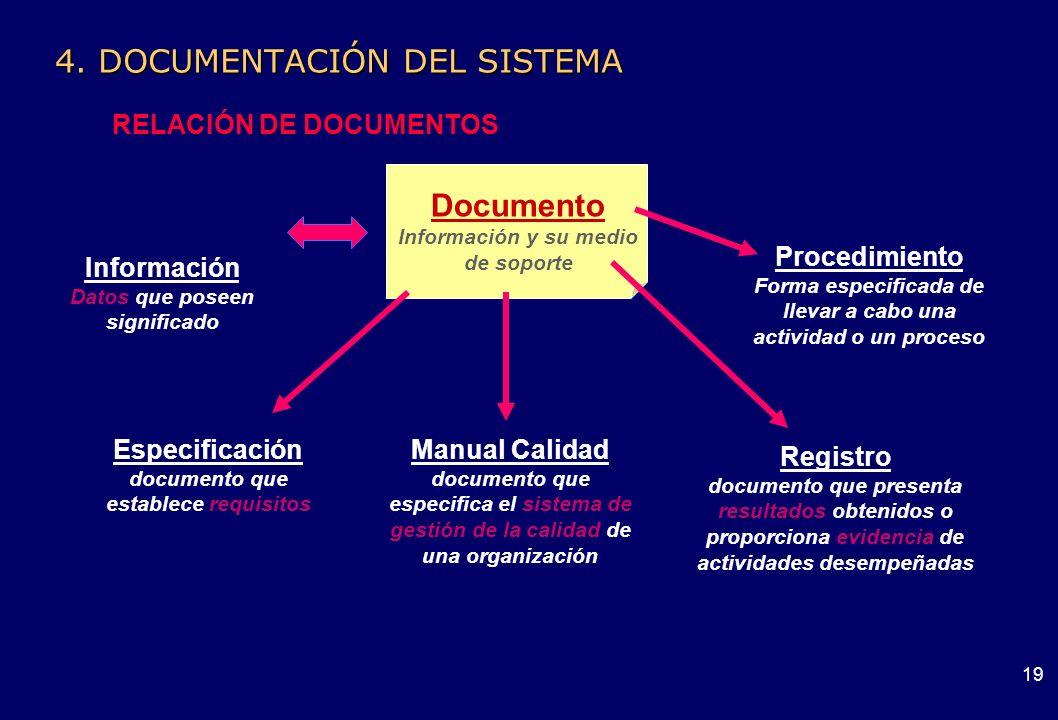 18 REQUISITOS DE DOCUMENTA CIÓN La documentación del SGC debe incluir: a)Declaraciones documentadas de una política de calidad y Medioambiente y objet