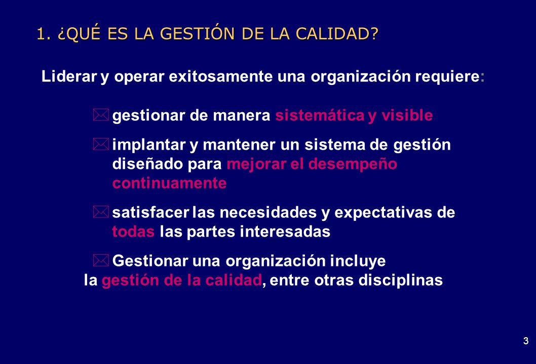 2 SISTEMAS DE GESTION DE LA CALIDAD 1. ¿Qué es la Gestión de la Calidad? 2. ¿Qué pide la norma ISO 9001:2000? 3. Ventajas de la implantación de un Sis