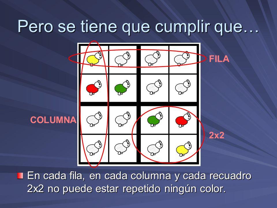 Pero se tiene que cumplir que… En cada fila, en cada columna y cada recuadro 2x2 no puede estar repetido ningún color. FILA COLUMNA 2x2