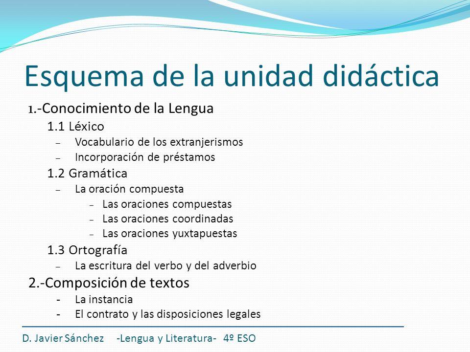Esquema de la unidad didáctica 1.-Conocimiento de la Lengua 1.1 Léxico – Vocabulario de los extranjerismos – Incorporación de préstamos 1.2 Gramática