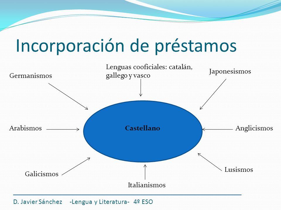 Incorporación de préstamos D. Javier Sánchez -Lengua y Literatura- 4º ESO Castellano Germanismos Arabismos Galicismos Japonesismos Anglicismos Lusismo