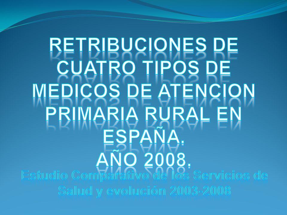 Objetivos del Estudio: Analizar Comparativamente las Retribuciones de los Médicos de Atención Primaria Rural en España.