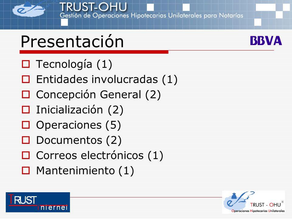 Tecnología (1) Entidades involucradas (1) Concepción General (2) Inicialización (2) Operaciones (5) Documentos (2) Correos electrónicos (1) Mantenimie