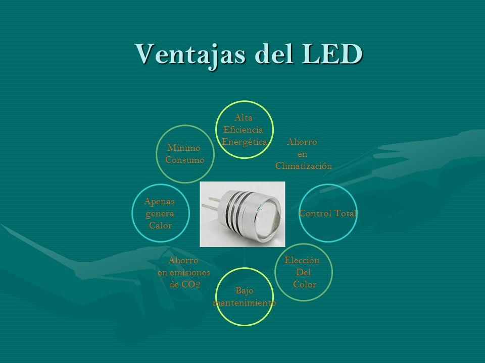 Ventajas del LED