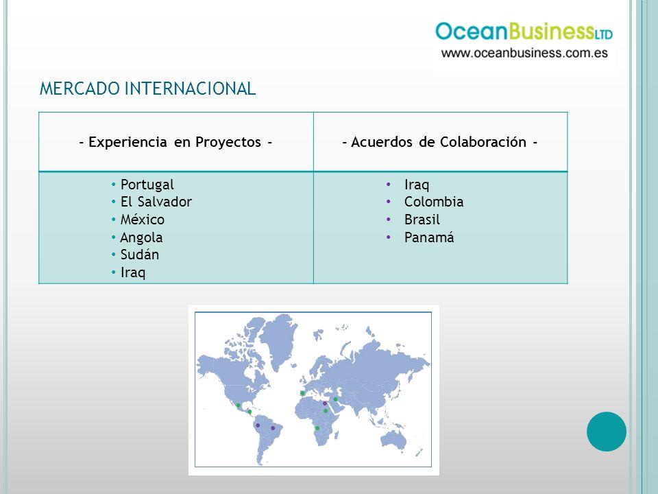 MERCADO INTERNACIONAL - Experiencia en Proyectos - - Acuerdos de Colaboración - Portugal El Salvador México Angola Sudán Iraq Colombia Brasil Panamá