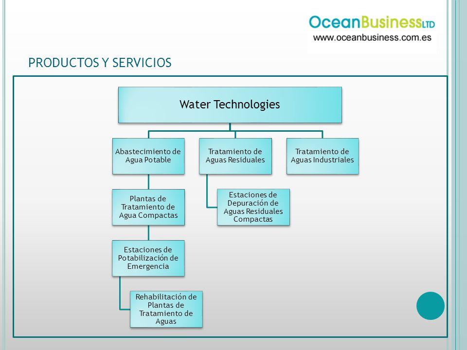 PRODUCTOS Y SERVICIOS Water Technologies Abastecimiento de Agua Potable Plantas de Tratamiento de Agua Compactas Estaciones de Potabilización de Emergencia Rehabilitación de Plantas de Tratamiento de Aguas Tratamiento de Aguas Residuales Estaciones de Depuración de Aguas Residuales Compactas Tratamiento de Aguas Industriales