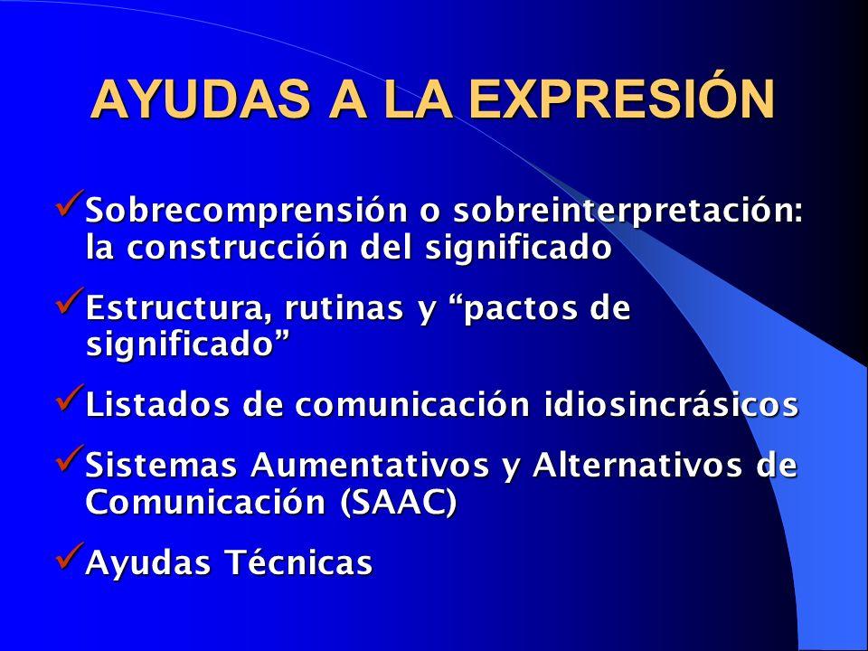 COMUNICACIÓN FACILITADA (TOTAL) Consiste Consiste en facilitar la comunicación, mediante el uso de cualquier ayuda, a personas con graves déficits comunicativos.