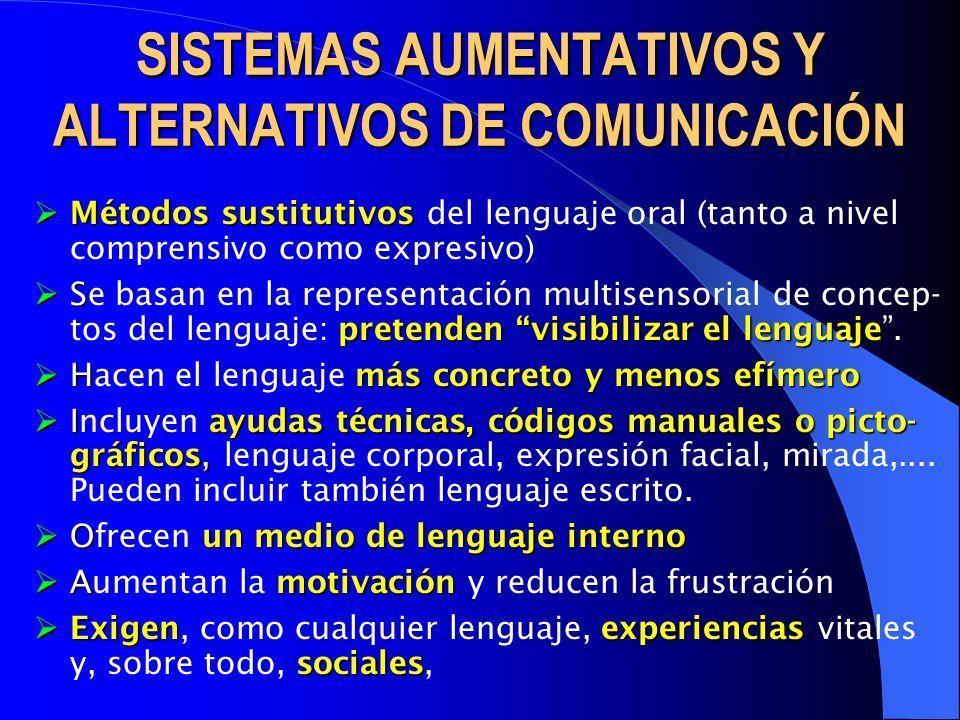 LEGISLACIÓN SOBRE COMUNICACIÓN ALTERNATIVA Decreto 626/1998 (BOE 2/6/95): Art.