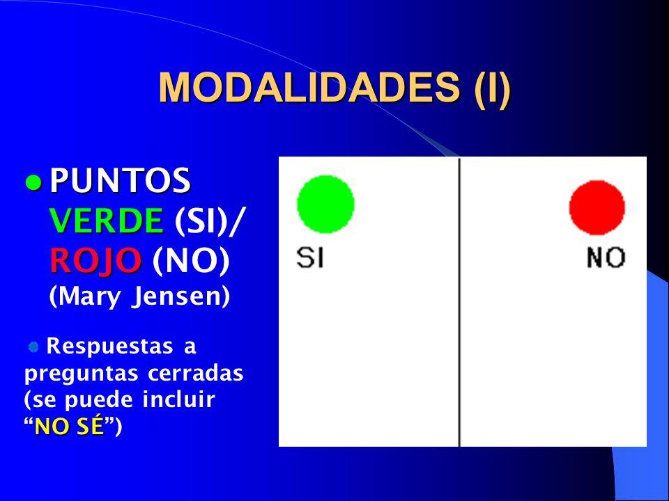 MODALIDADES (II) OBJETOS SÍMBOLO OBJETOSSÍMBOLO Hacen tangible y mucho más concreto el lenguaje