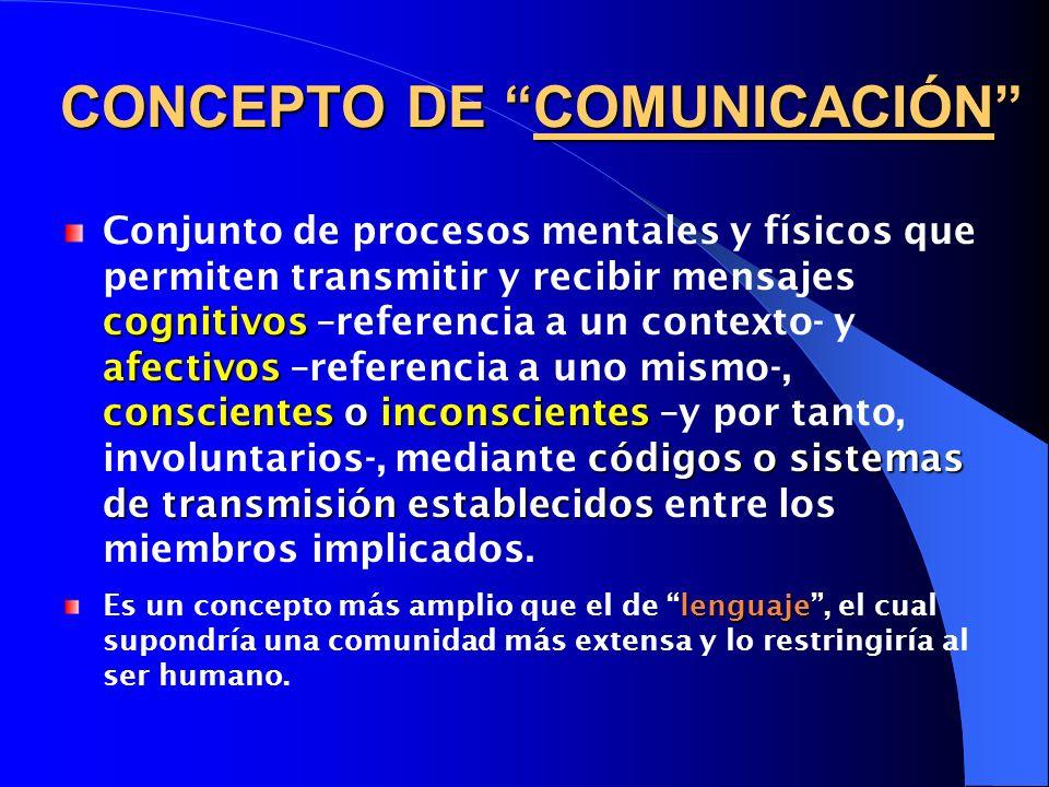 CONCEPTO DE COMUNICACIÓN T Tiene gran importancia desde el punto de vista psico-afectivo y existencial, pues el diálogo permite pasar del propio mundo al del otro sujeto (cada uno a su nivel).