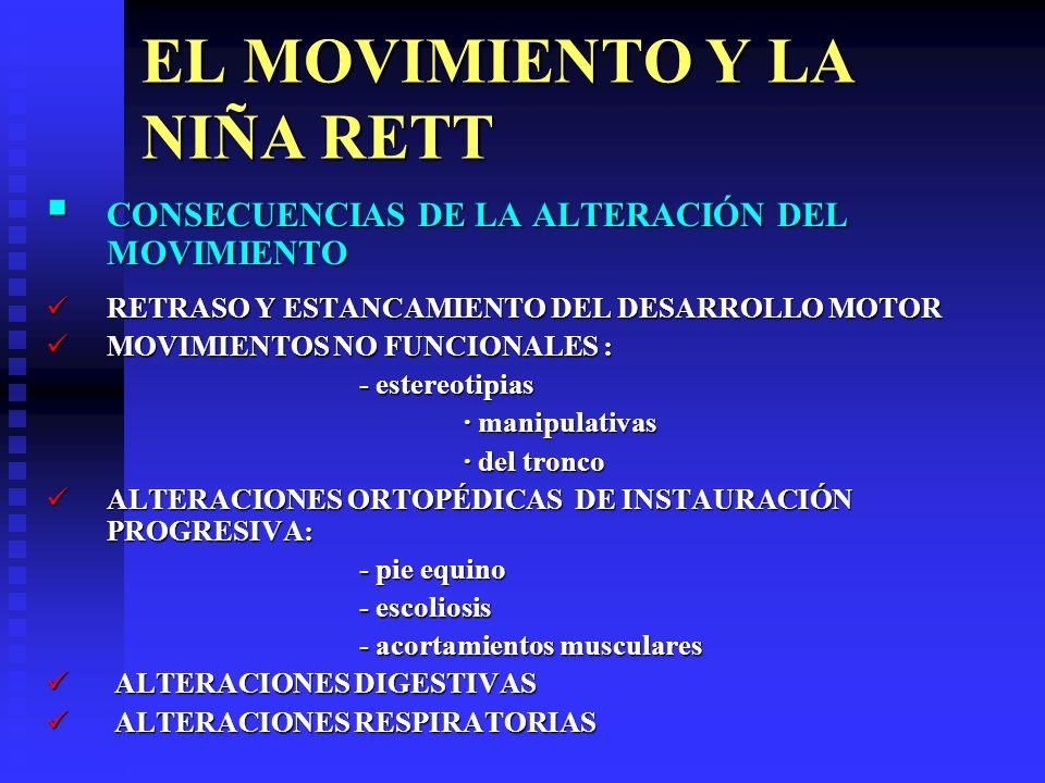 EL MOVIMIENTO Y LA NIÑA RETT CONSECUENCIAS DE LA ALTERACIÓN DEL MOVIMIENTO CONSECUENCIAS DE LA ALTERACIÓN DEL MOVIMIENTO RETRASO Y ESTANCAMIENTO DEL D