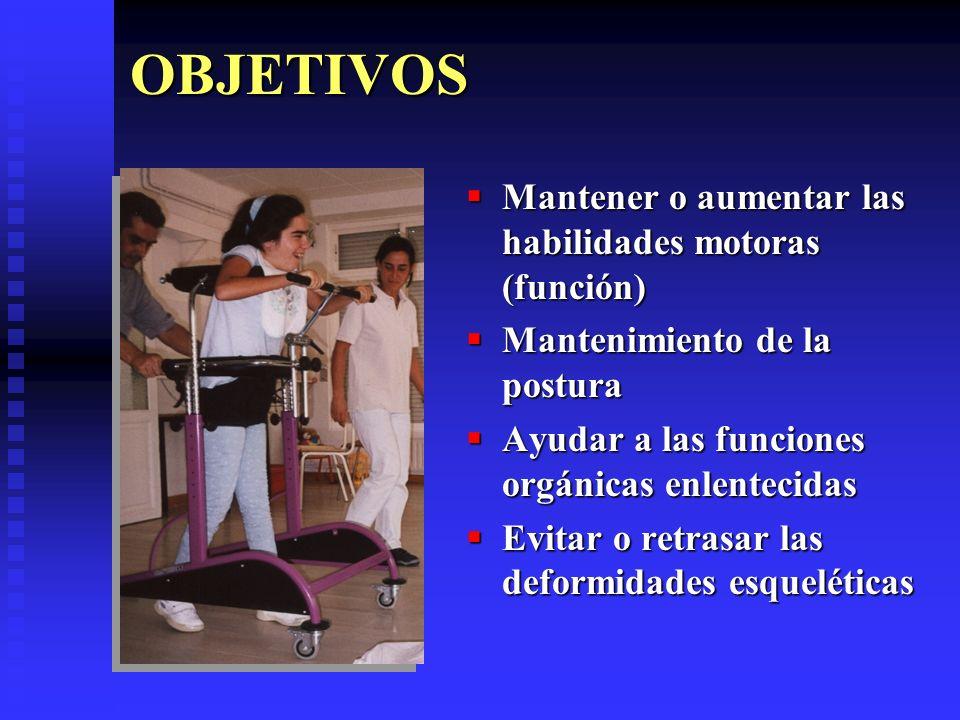 OBJETIVOS Mantener o aumentar las habilidades motoras (función) Mantenimiento de la postura Ayudar a las funciones orgánicas enlentecidas Evitar o ret
