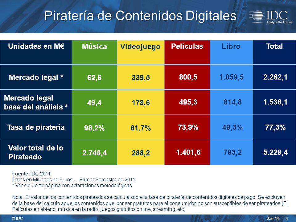 Jan-14 © IDC 4 Piratería de Contenidos Digitales Unidades en MMúsicaVideojuegoPelículasLibroTotal Mercado legal * 62,6339,5800,51.059,52.262,1 Mercado legal base del análisis * 49,4178,6495,3814,81.538,1 Tasa de piratería 98,2%61,7%73,9%49,3%77,3% Valor total de lo Pirateado 2.746,4288,21.401,6793,25.229,4 Fuente: IDC 2011 Datos en Millones de Euros - Primer Semestre de 2011 * Ver siguiente página con aclaraciones metodológicas Nota: El valor de los contenidos pirateados se calcula sobre la tasa de piratería de contenidos digitales de pago.
