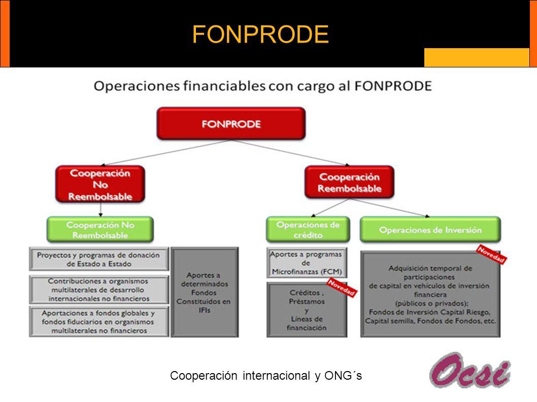 Cooperación internacional y ONG´s FONPRODE