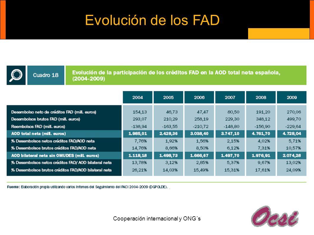 Evolución de los FAD Cooperación internacional y ONG´s