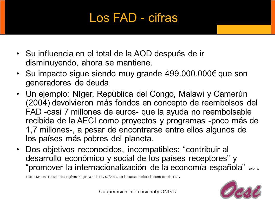 Los FAD - cifras Su influencia en el total de la AOD después de ir disminuyendo, ahora se mantiene. Su impacto sigue siendo muy grande 499.000.000 que