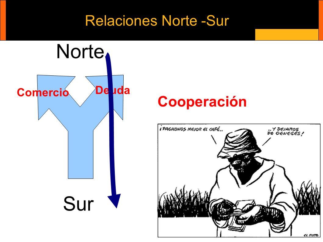 Relaciones Norte -Sur Norte Sur Comercio Deuda Cooperación