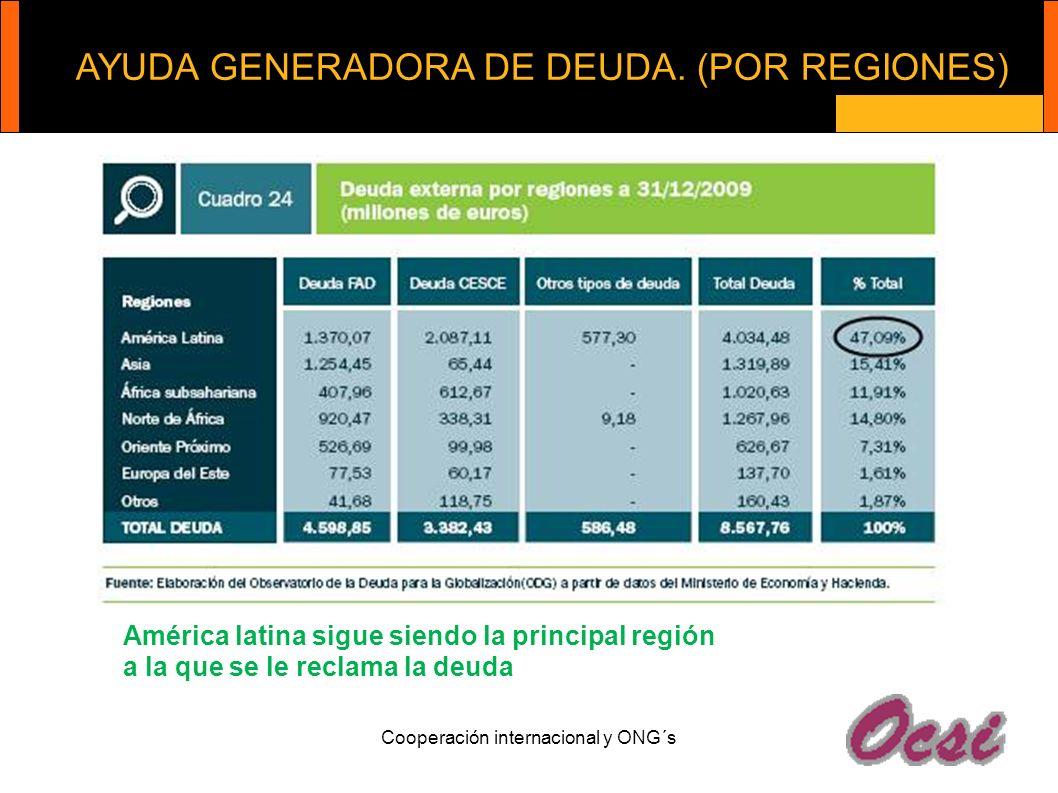 Cooperación internacional y ONG´s América latina sigue siendo la principal región a la que se le reclama la deuda AYUDA GENERADORA DE DEUDA. (POR REGI