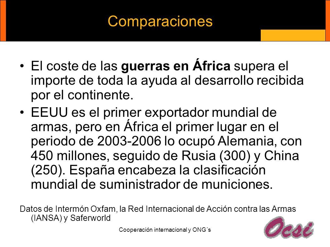 Cooperación internacional y ONG´s Comparaciones El coste de las guerras en África supera el importe de toda la ayuda al desarrollo recibida por el con