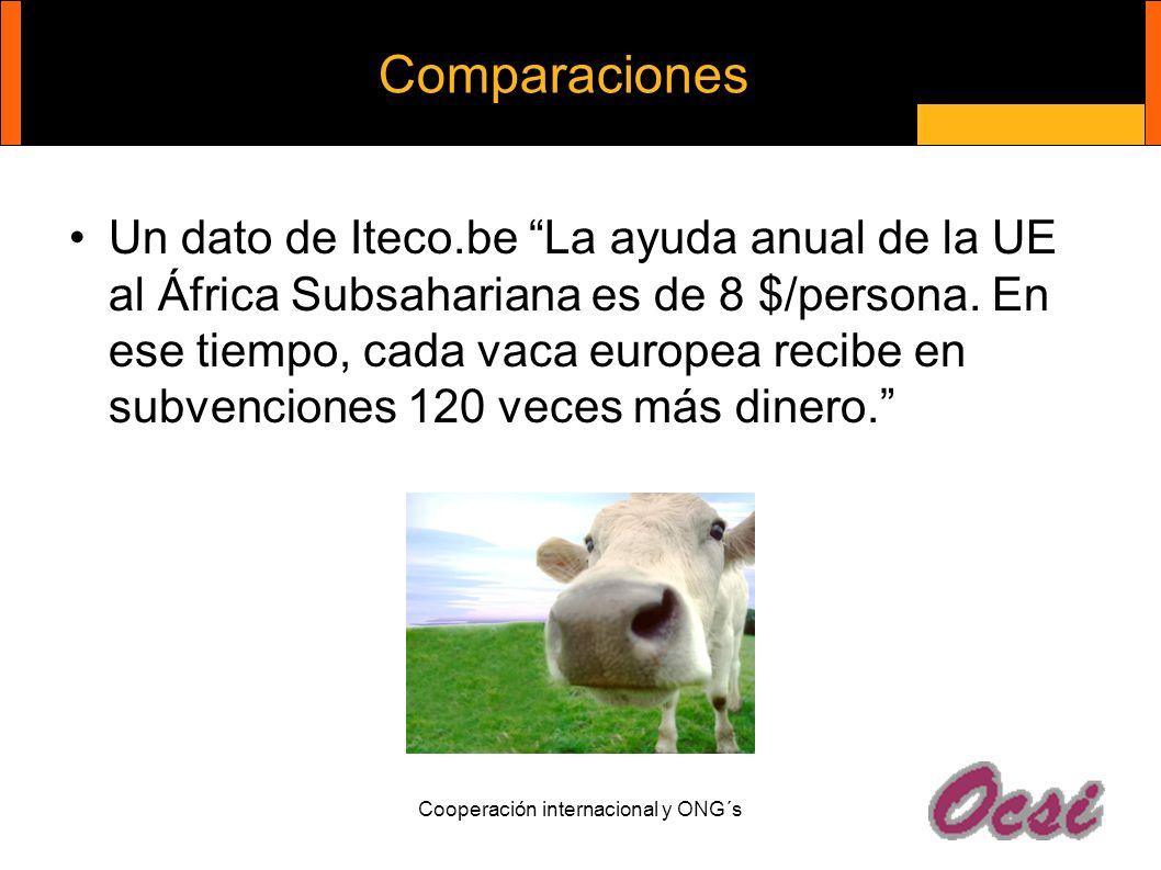 Comparaciones Un dato de Iteco.be La ayuda anual de la UE al África Subsahariana es de 8 $/persona. En ese tiempo, cada vaca europea recibe en subvenc