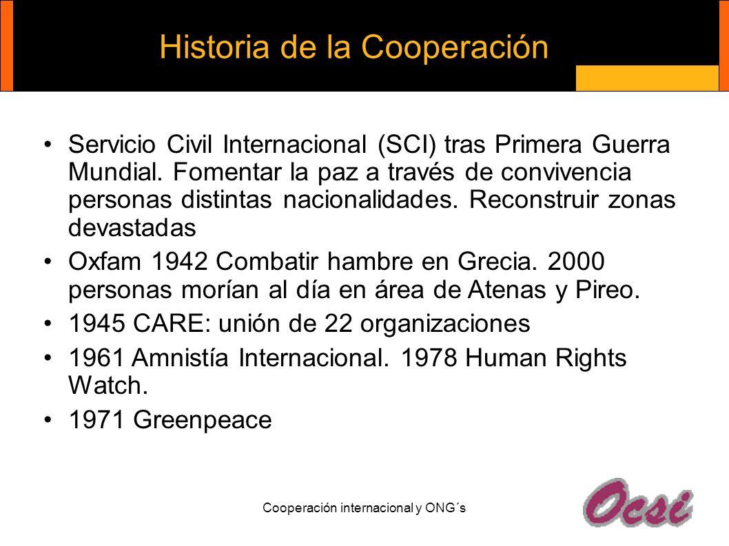 Cooperación internacional y ONG´s Historia de la Cooperación Servicio Civil Internacional (SCI) tras Primera Guerra Mundial. Fomentar la paz a través