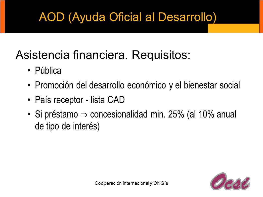 AOD (Ayuda Oficial al Desarrollo) Asistencia financiera. Requisitos: Pública Promoción del desarrollo económico y el bienestar social País receptor -