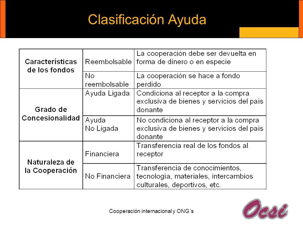Clasificación Ayuda