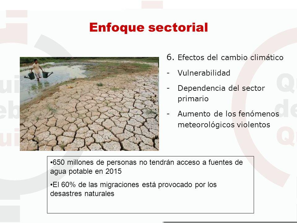 Enfoque sectorial 6. Efectos del cambio climático -Vulnerabilidad -Dependencia del sector primario -Aumento de los fenómenos meteorológicos violentos