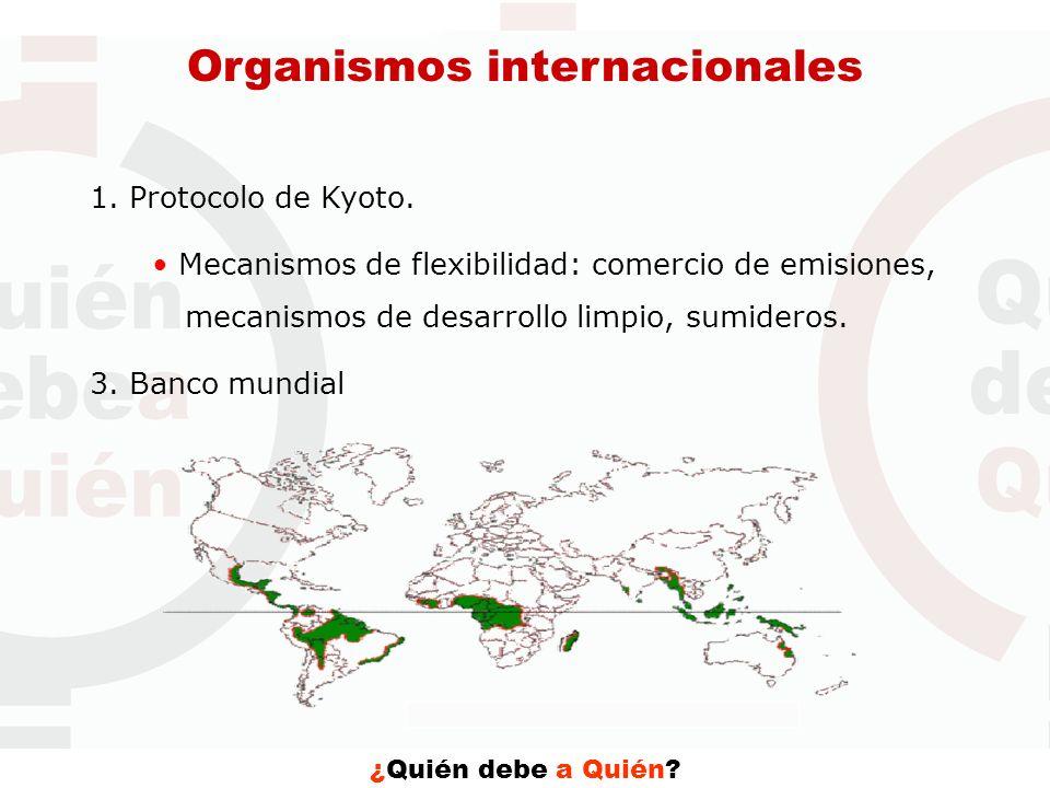 ¿Quién debe a Quién? 1. Protocolo de Kyoto. Mecanismos de flexibilidad: comercio de emisiones, mecanismos de desarrollo limpio, sumideros. 3. Banco mu