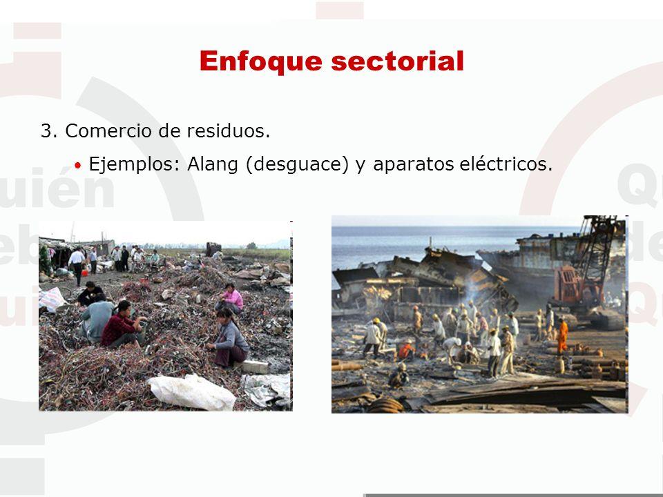 3. Comercio de residuos. Ejemplos: Alang (desguace) y aparatos eléctricos. Enfoque sectorial
