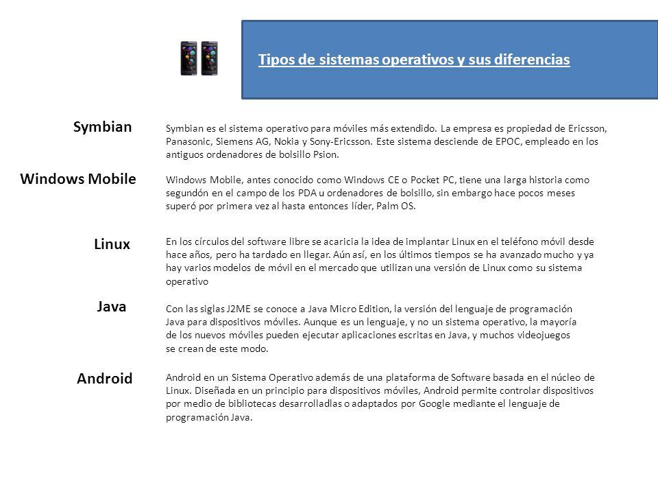 Tipos de sistemas operativos y sus diferencias Symbian Windows Mobile Linux Java Symbian es el sistema operativo para móviles más extendido.