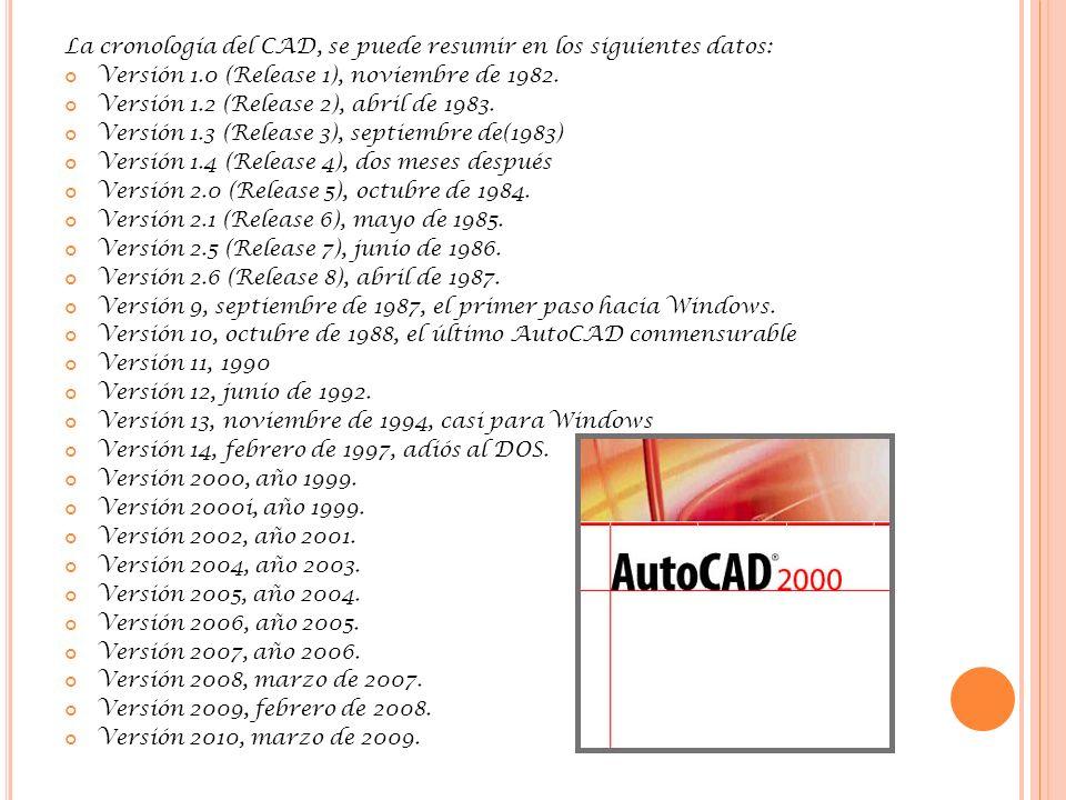 La historia de Auto CAD es una larga sucesión de nuevas utilidades y características del programa. Esta es la historia de una serie de conjeturas acer