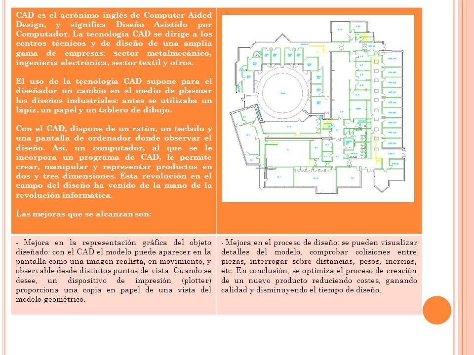 CAD es el acrónimo inglés de Computer Aided Design, y significa Diseño Asistido por Computador.